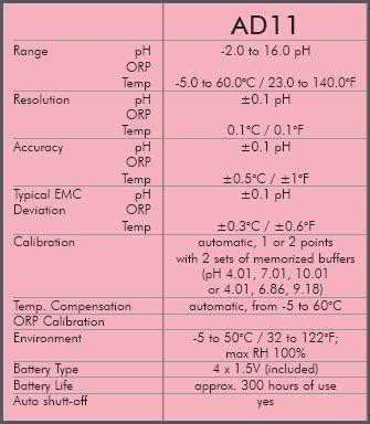 Ad11 especificaciones